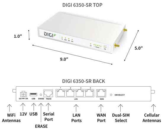 Anewtech-Enterprise-Router--Digi-6350-SR