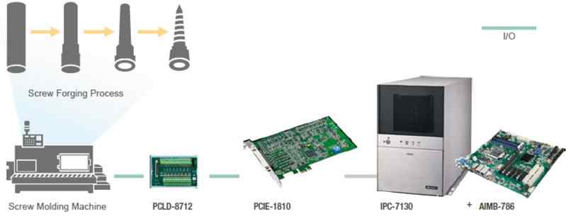 Anewtech-automation-pc-industrial-chassis-AD-IPC-7130