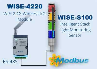 Anewtech-WISE-S100-WISE-4220