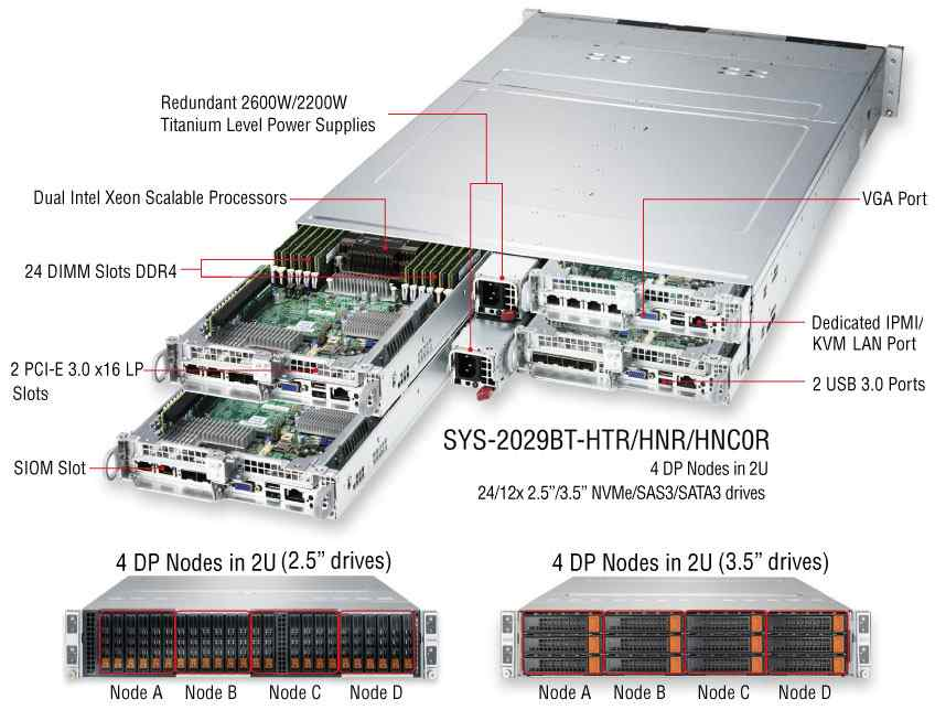 Anewtech-big-twin-server-SYS-2029BT-HTR