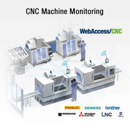 Anewtech-cnc-machine-monitoring-webaccess-cnc