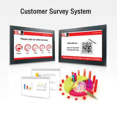 Anewtech-customer-survey-system