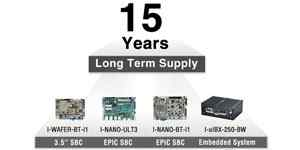 Anewtech-enews-15years-long-term-support