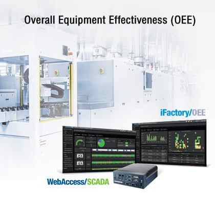 Anewtech-factory-oee-overall-equipment-effectiveness