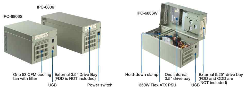 Anewtech-industrial-chassis-AD-IPC-6608-specification