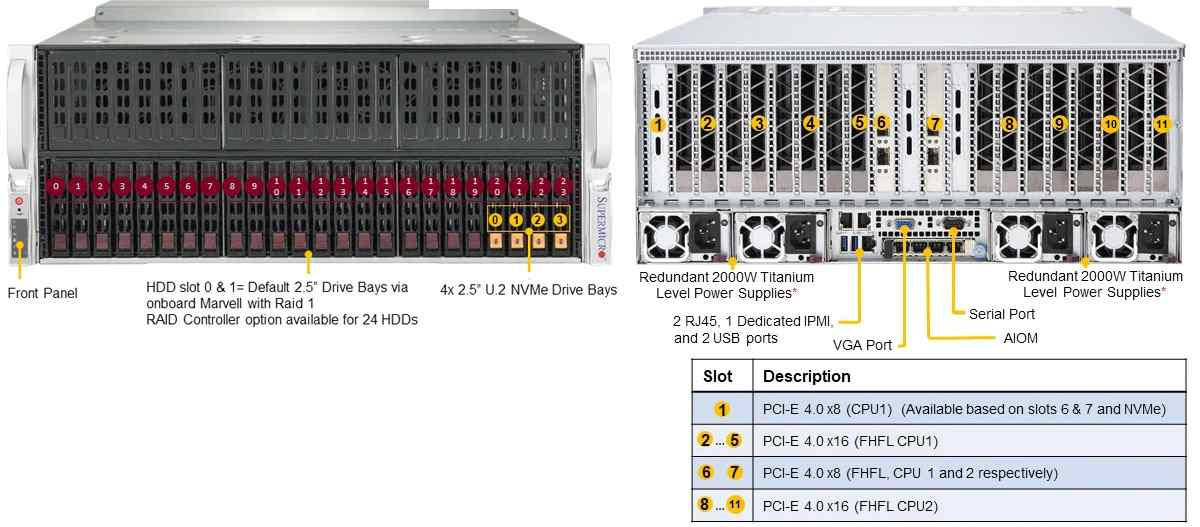 Anewtech-S-AS-4124GS-TNR-server