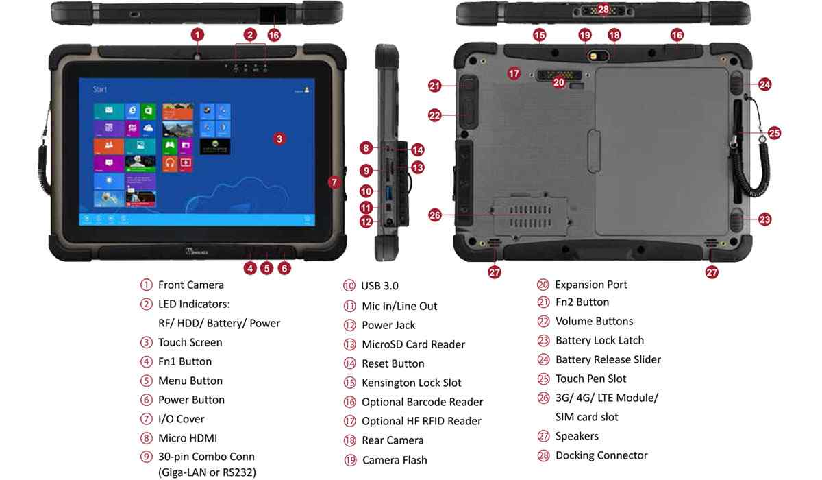 Anewtech-rugged-tablet-pc-pda-WM-M101B