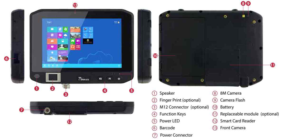 Anewtech-rugged-tablet-pc-pda-WM-M800BW