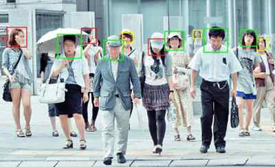 Anewtech-tank-iot-development-kits-Face-Recognition
