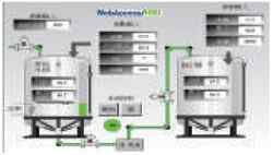 Anewtech-wise-paas-webaccess-hmi
