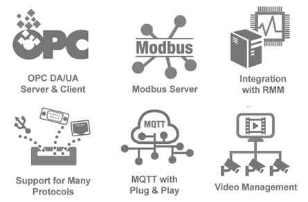 Anewtech-wise-paas-webaccess-scada-big-data