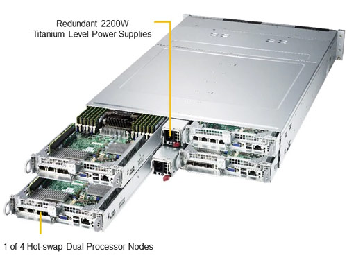 Anewtech-twin-server-SYS-2029BT-HNR