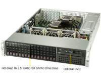 Anewtech-industrial-server-SYS-2029P-C1RT