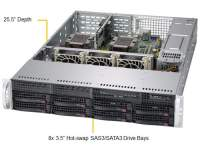 Anewtech-industrial-server-SYS-6029P-WTR