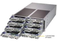 Anewtech-twin-server-SYS-F619P2-FT